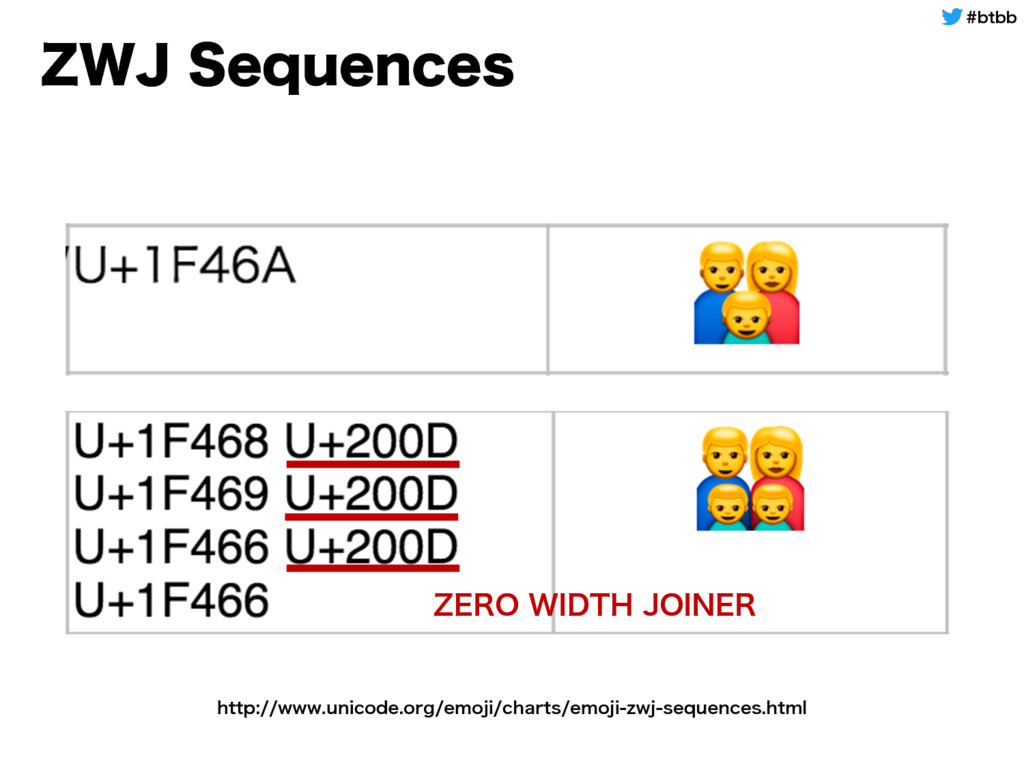 CUCC ;8+4FRVFODFT ;&308*%5)+0*/&3 IUUQXX...