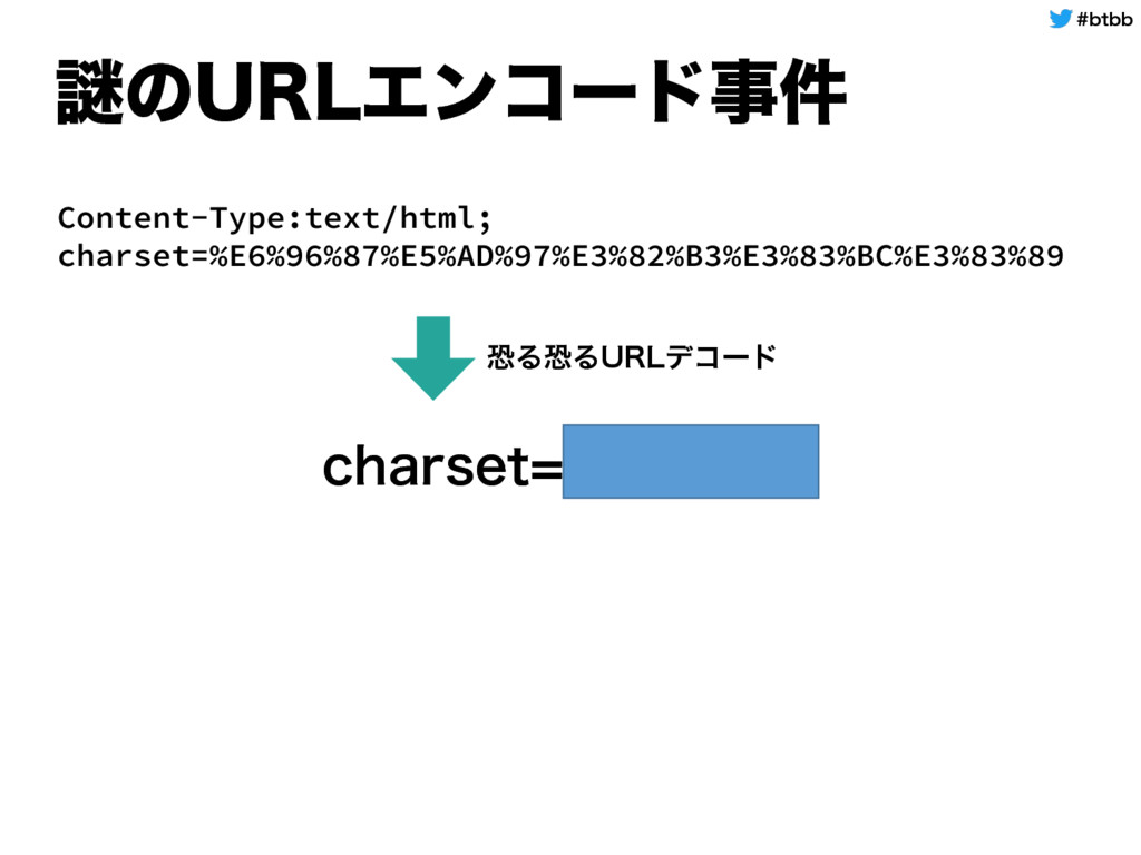 CUCC Ṗͷ63-Τϯίʔυ݅ Content-Type:text/html; char...