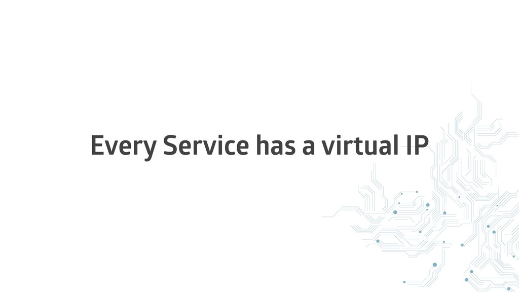 Every Service has a virtual IP