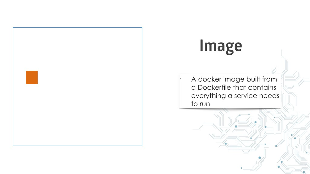 • A docker image built from a Dockerfile that c...
