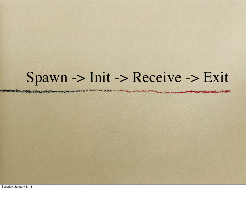 Spawn -> Init -> Receive -> Exit Tuesday, Janua...