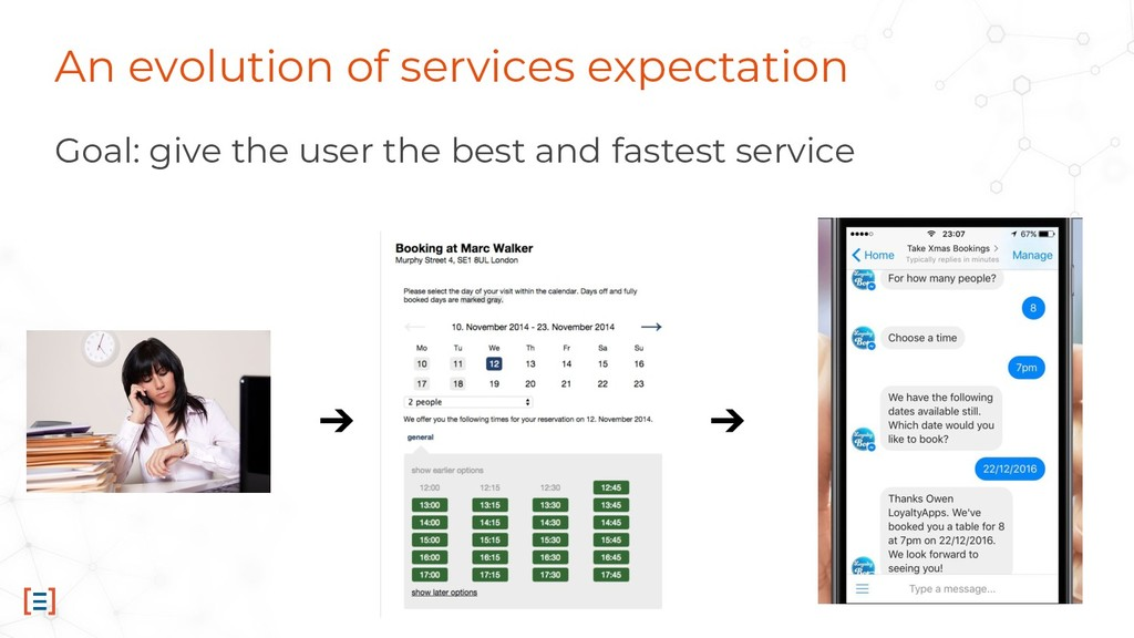 An evolution of services expectation Goal: give...