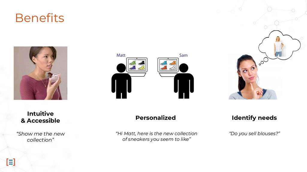 Benefits Intuitive & Accessible Personalized Id...