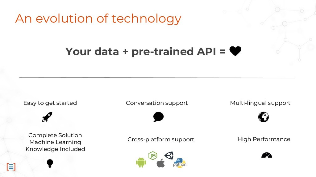 An evolution of technology Your data + pre-trai...