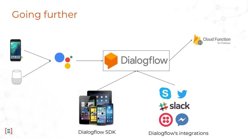 Going further Dialogflow SDK Dialogflow's integ...
