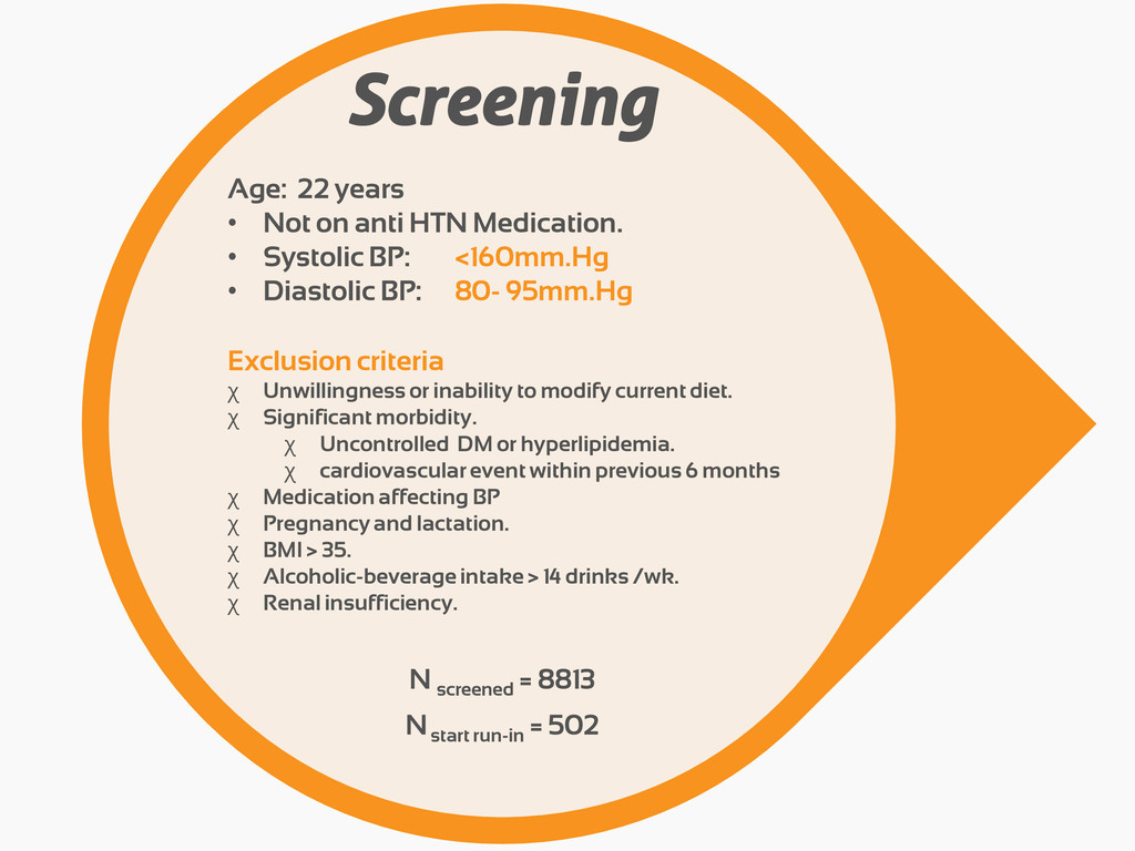 Screening Age: ≥22 years • Not on anti HTN Medi...