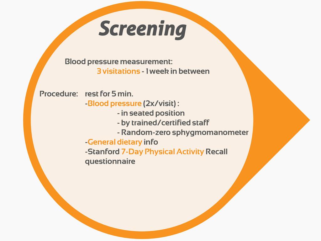 Screening Blood pressure measurement: 3 visitat...