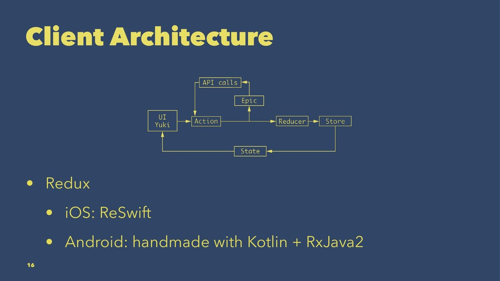 Client Architecture • Redux • iOS: ReSwift • An...