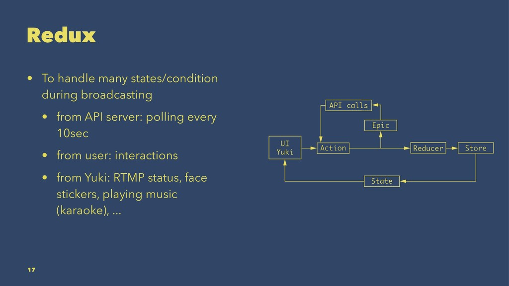 Redux • To handle many states/condition during ...