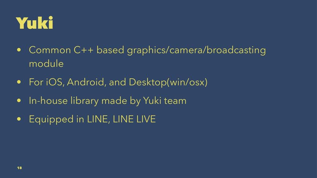 Yuki • Common C++ based graphics/camera/broadca...
