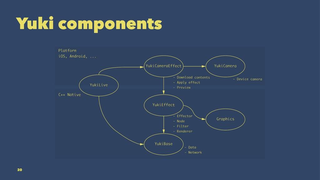 Yuki components 20
