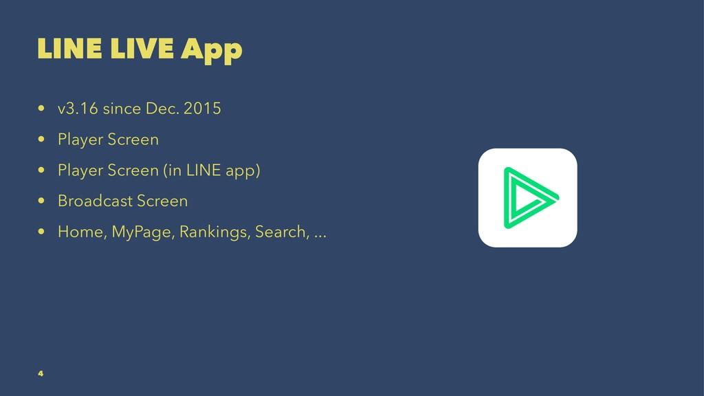 LINE LIVE App • v3.16 since Dec. 2015 • Player ...