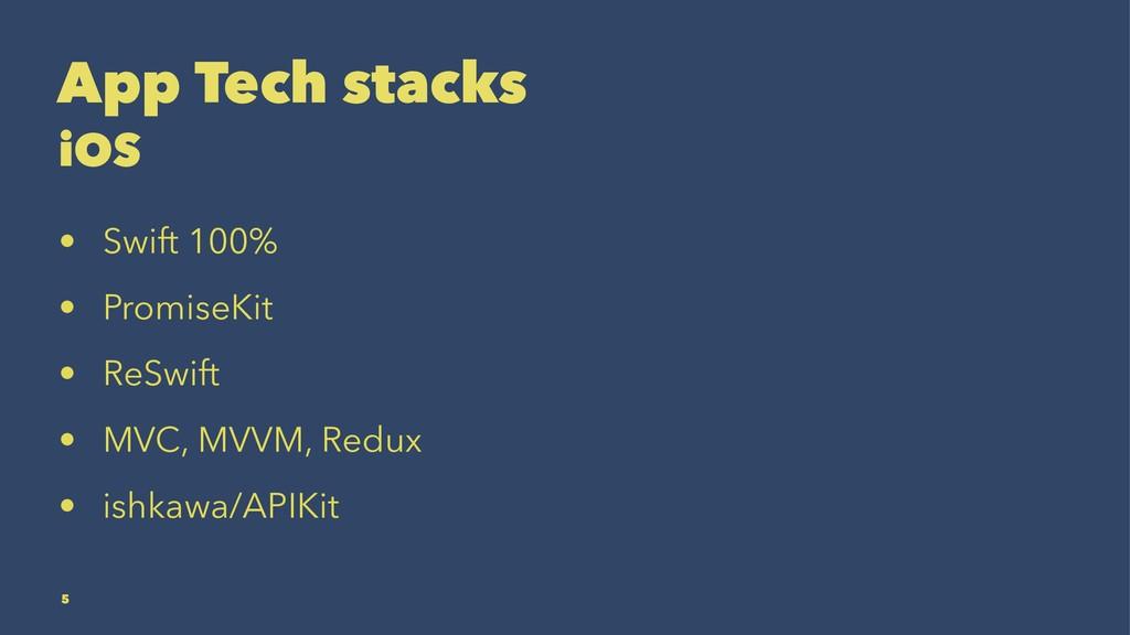 App Tech stacks iOS • Swift 100% • PromiseKit •...