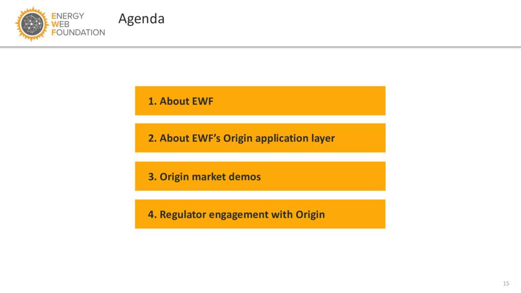 15 Agenda 1. About EWF 2. About EWF's Origin ap...