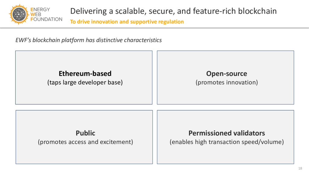 18 Delivering a scalable, secure, and feature-r...