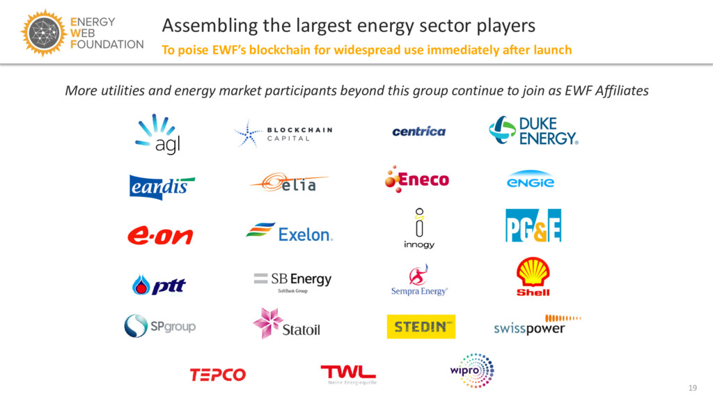 19 Assembling the largest energy sector players...