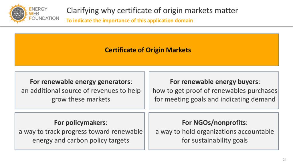 24 Clarifying why certificate of origin markets...