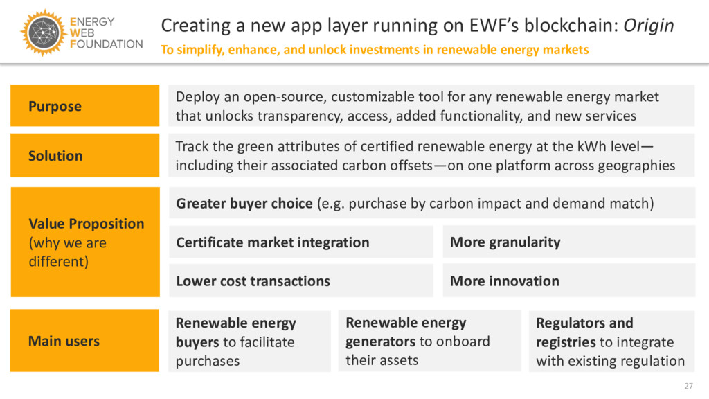 27 Creating a new app layer running on EWF's bl...