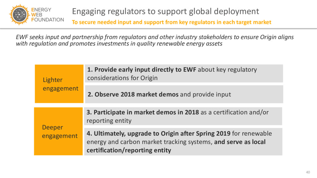 40 Engaging regulators to support global deploy...