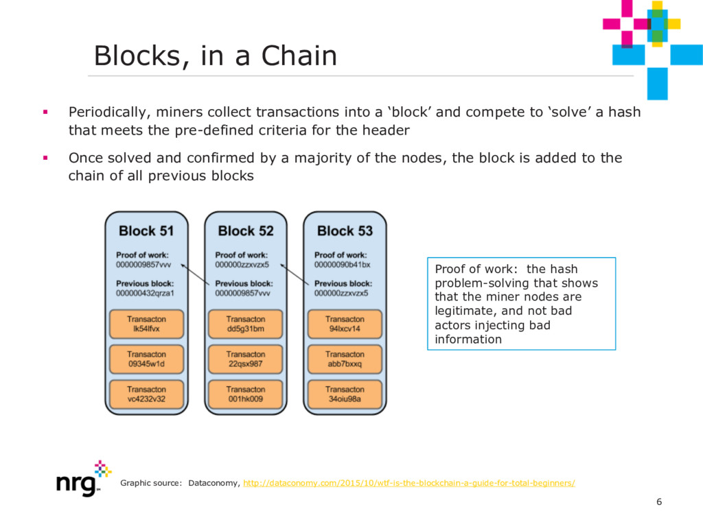 6 Blocks, in a Chain § Periodically, miners col...