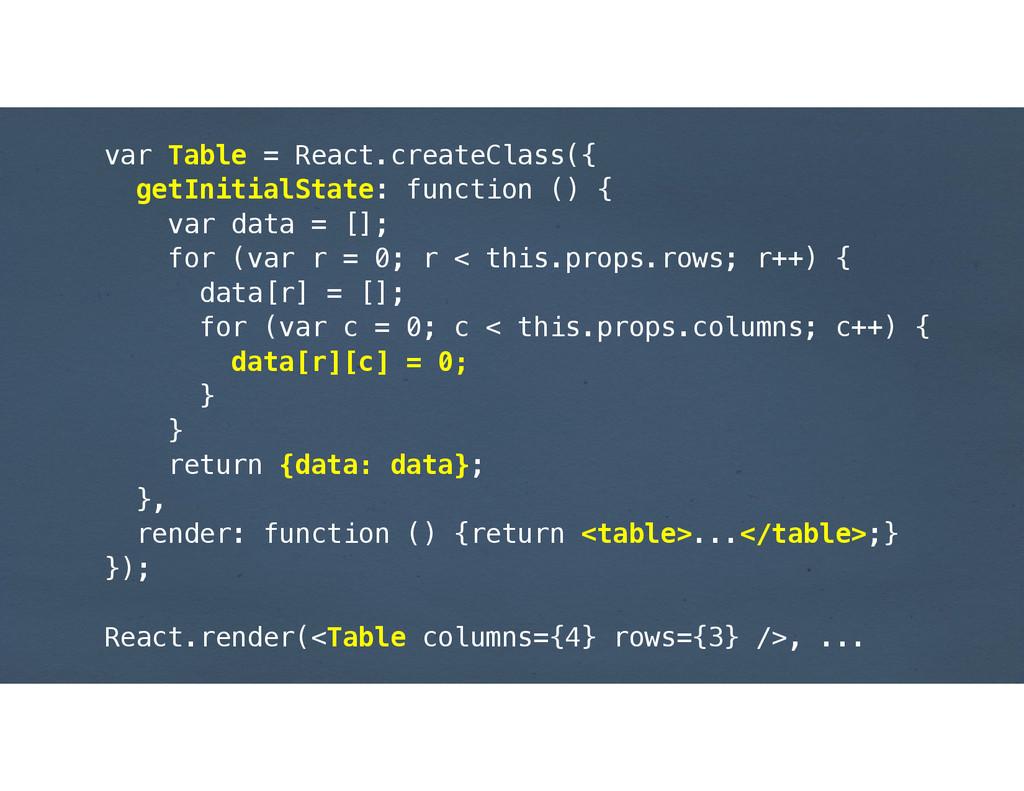 var Table = React.createClass({ getInitialState...