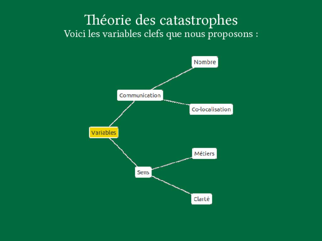 éorie des catastrophes Voici les variables cle...