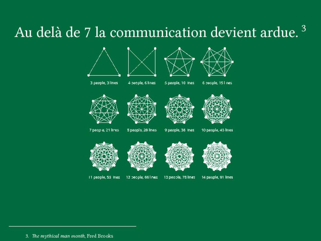 Au delà de 7 la communication devient ardue. 3 ...