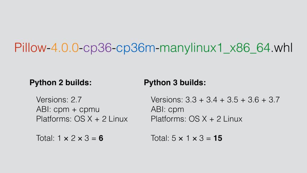 Pillow-4.0.0-cp36-cp36m-manylinux1_x86_64.whl P...