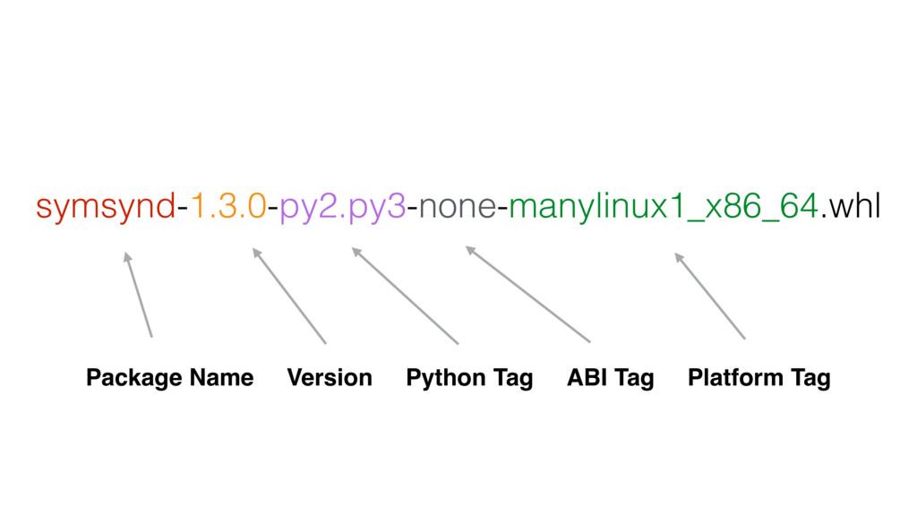 symsynd-1.3.0-py2.py3-none-manylinux1_x86_64.wh...