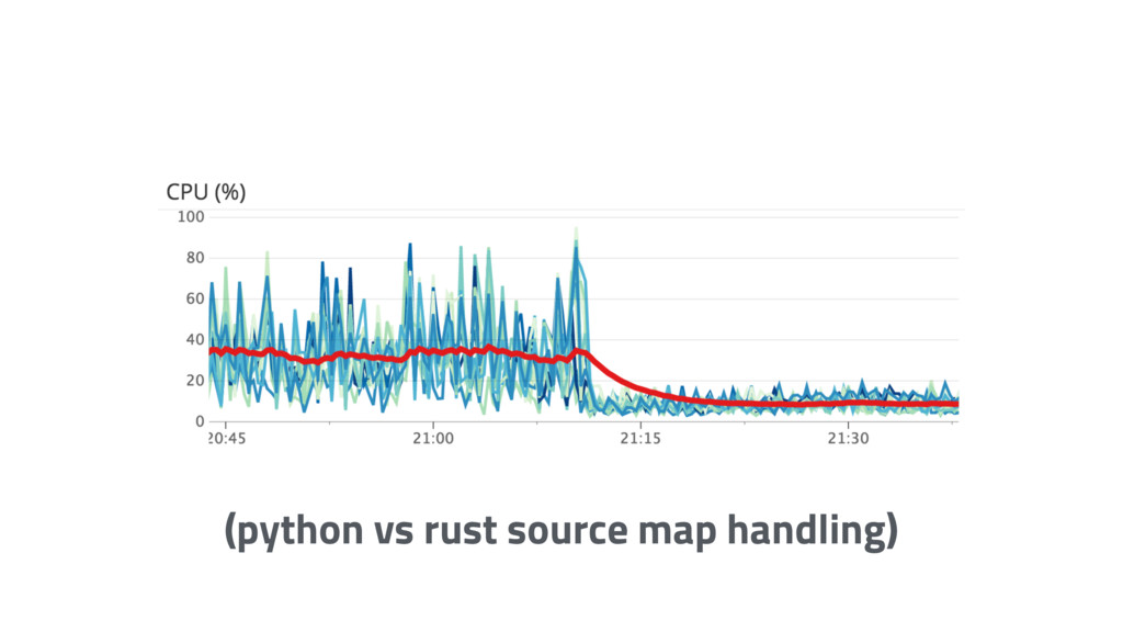 (python vs rust source map handling)