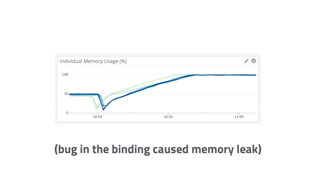 (bug in the binding caused memory leak)