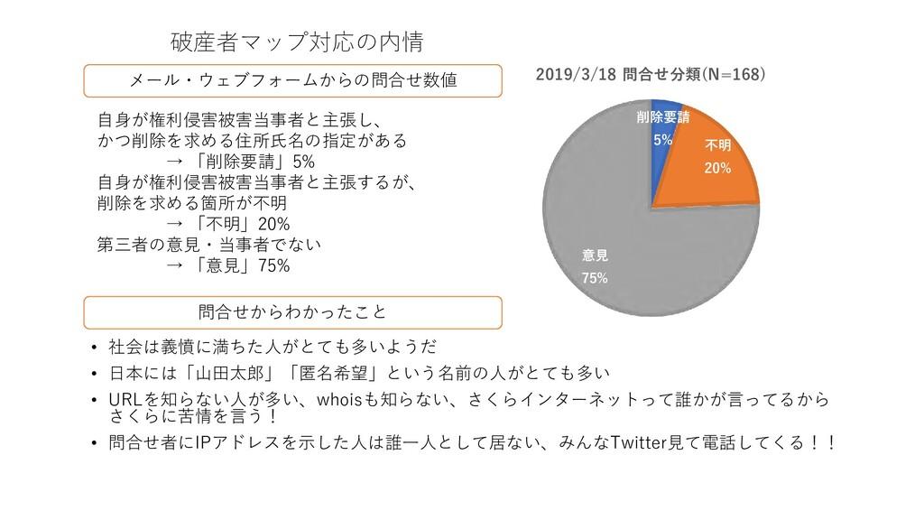 破産者マップ対応の内情 • 社会は義憤に満ちた人がとても多いようだ • 日本には「山田太郎」「...