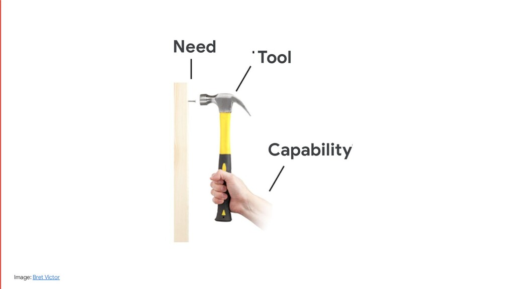 Image: Bret Victor Capability Tool Need