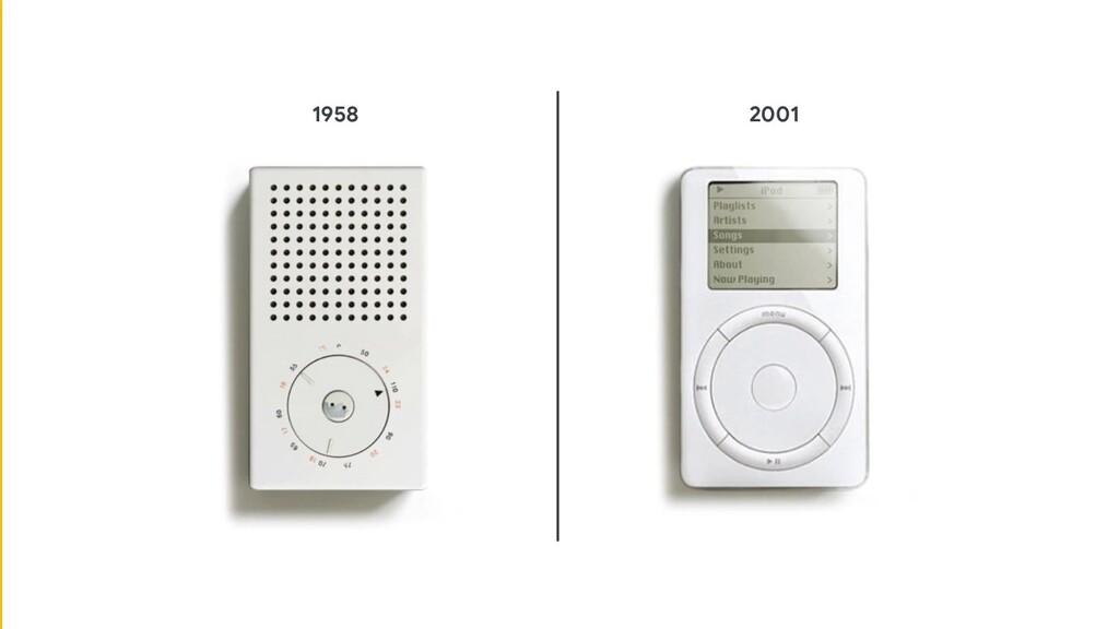 1958 2001