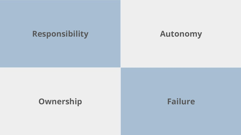 Responsibility Autonomy Failure Ownership