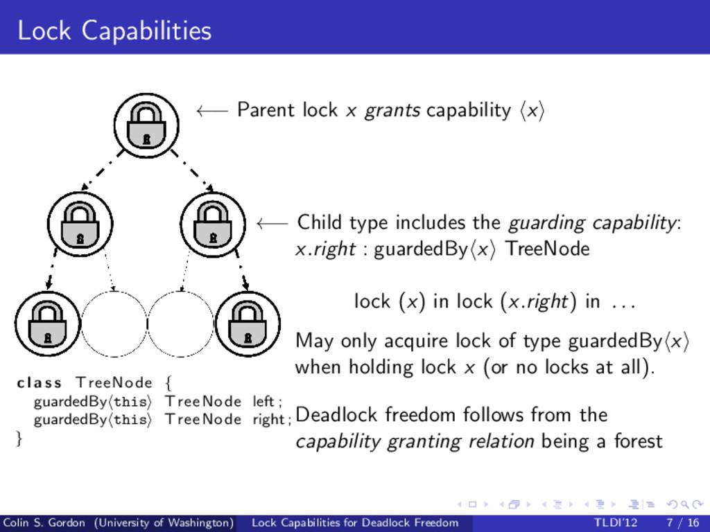Lock Capabilities c l a s s TreeNode { guardedB...