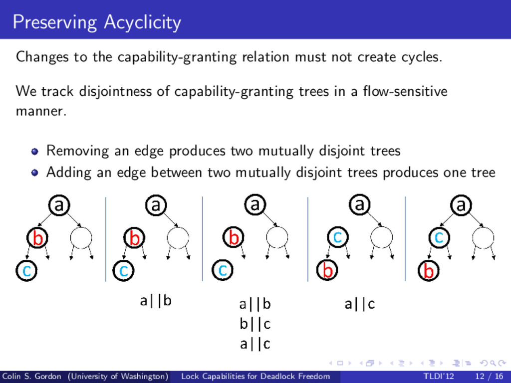Preserving Acyclicity Changes to the capability...