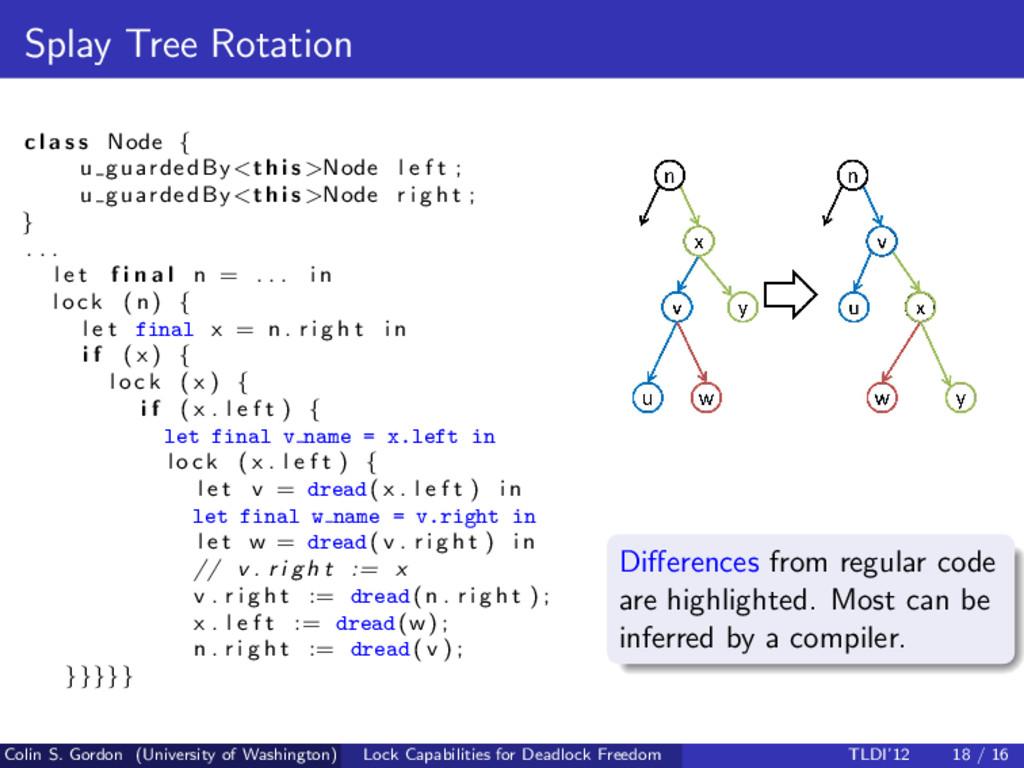 Splay Tree Rotation c l a s s Node { u guardedB...