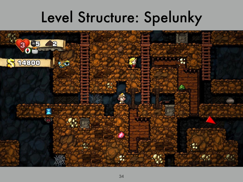 Level Structure: Spelunky 34
