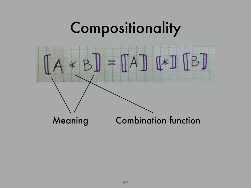 Compositionality 44 Meaning Combination function