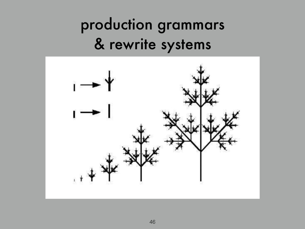 production grammars & rewrite systems 46