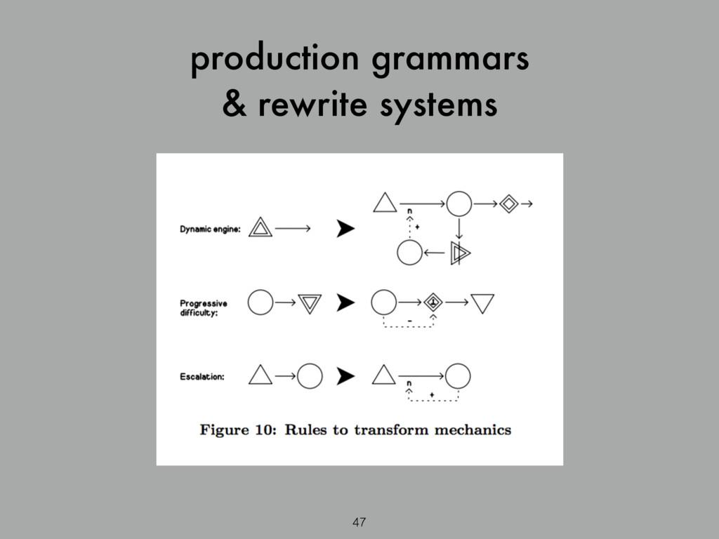 production grammars & rewrite systems 47