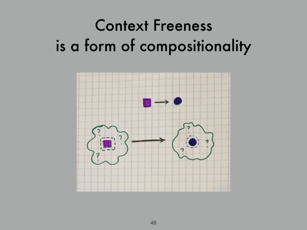 Context Freeness is a form of compositionality ...
