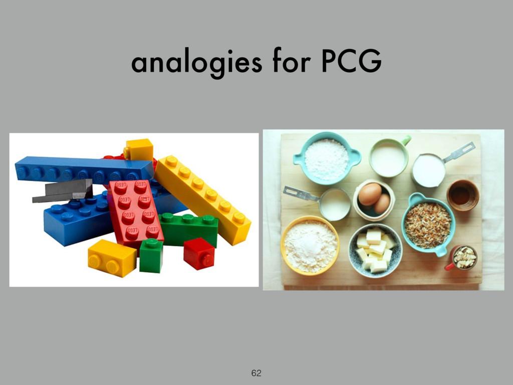 62 analogies for PCG