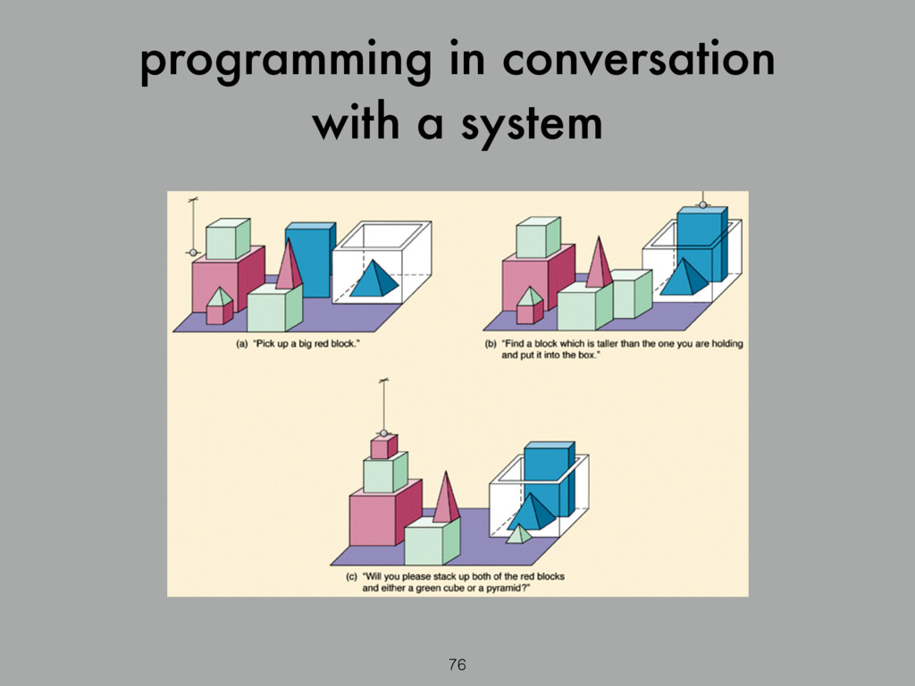 76 programming in conversation with a system