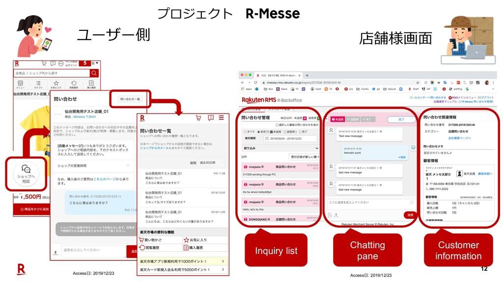 12 プロジェクト R-Messe ユーザー側 店舗様画⾯ Inquiry list Chat...