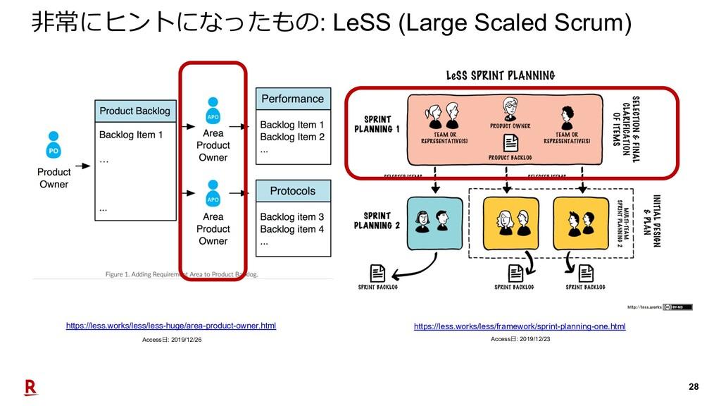 28 https://less.works/less/framework/sprint-pla...