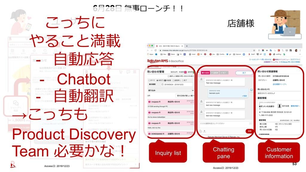 53 6⽉28⽇ 無事ローンチ︕︕ ユーザー 店舗様 Inquiry list Chattin...
