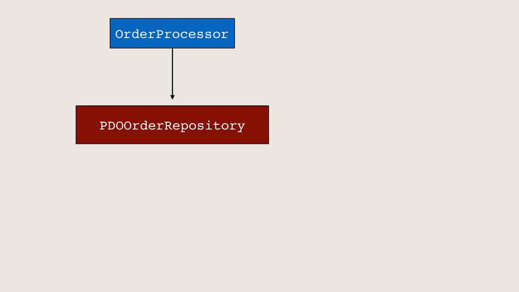 OrderProcessor PDOOrderRepository