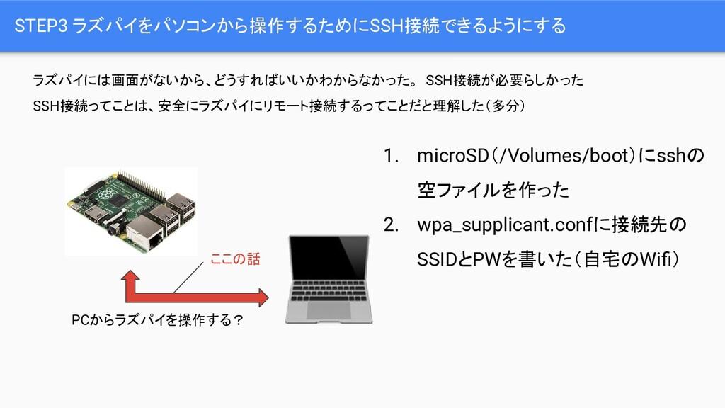 STEP3 ラズパイをパソコンから操作するためにSSH接続できるようにする ラズパイには画面が...